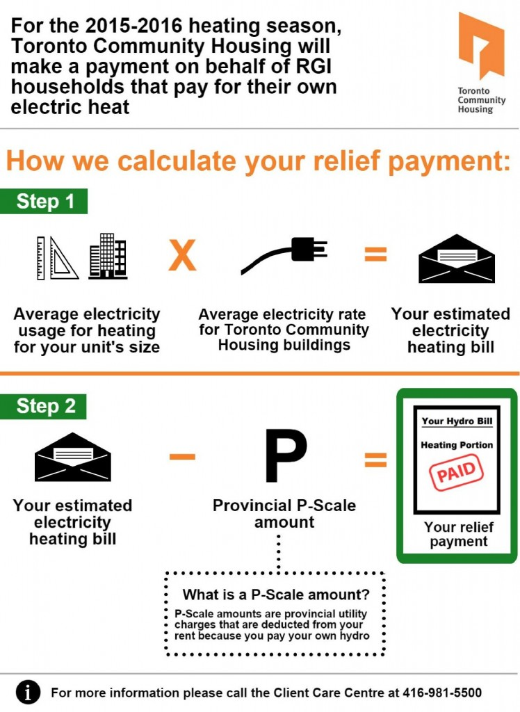 TCHC_HydroRelief_Infographic-page-001